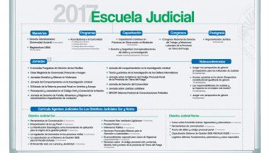 Activo rol de la Escuela Judicial en 2017